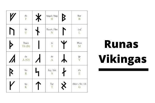 runas vikingas símbolos