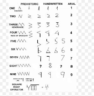 números celtas antiguos escritos