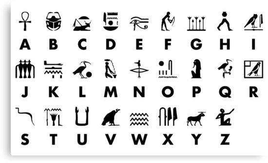 Alfabetos del Mundo